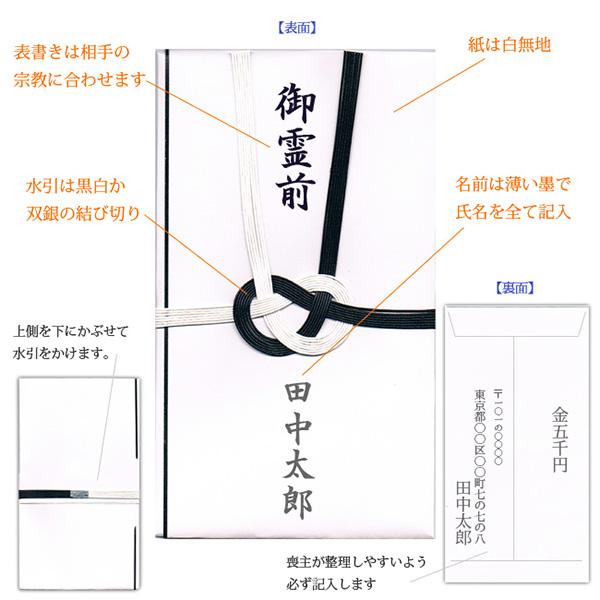 不祝儀袋の書き方 【仏式】 白無地。黒か双銀の結び切りの水引。表書きは「御香料」「御香典...